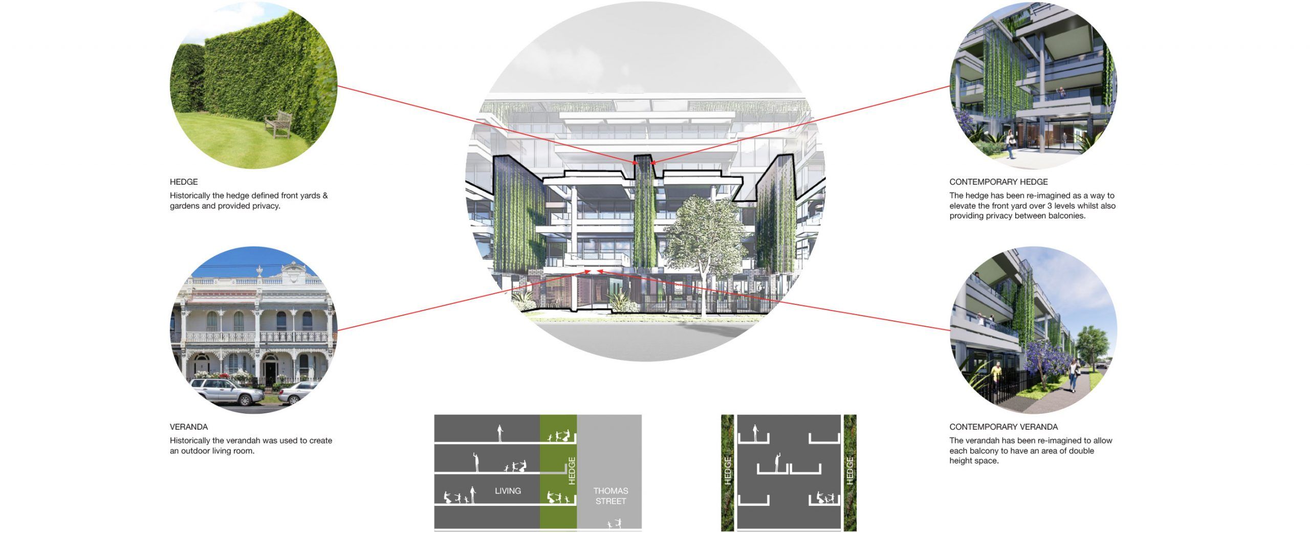 Thomas Street Rothelowman Architecture project